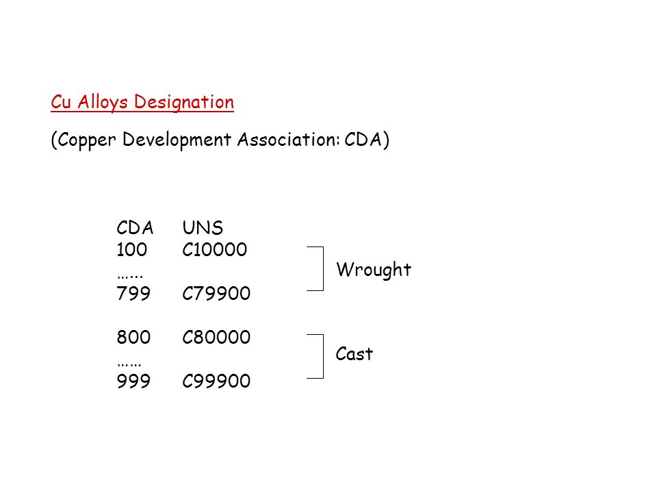 Cu Alloys Designation (Copper Development Association: CDA) CDAUNS 100C10000 …...