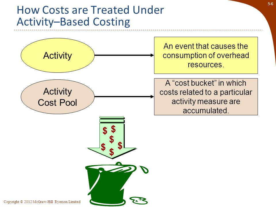 5-7 Copyright © 2012 McGraw-Hill Ryerson Limited Activity Measure An allocation base in an activity-based costing system.