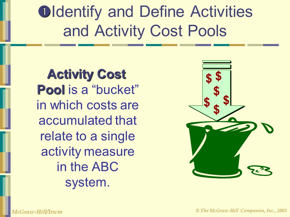 © The McGraw-Hill Companies, Inc., 2003 McGraw-Hill/Irwin   Identify and Define Activities and Activity Cost Pools Activity Cost Pool Activity Cost Pool is a bucket in which costs are accumulated that relate to a single activity measure in the ABC system.
