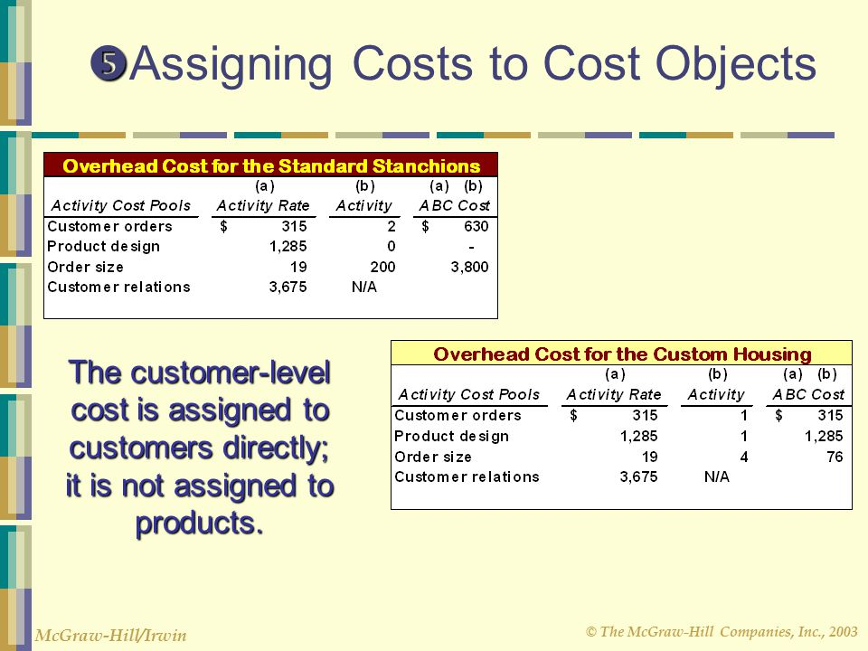 © The McGraw-Hill Companies, Inc., 2003 McGraw-Hill/Irwin   Assigning Costs to Cost Objects The customer-level cost is assigned to customers directly; it is not assigned to products.