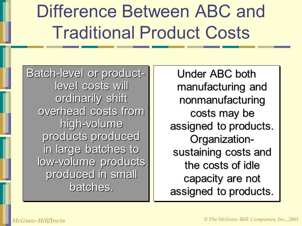 © The McGraw-Hill Companies, Inc., 2003 McGraw-Hill/Irwin Difference Between ABC and Traditional Product Costs Batch-level or product- level costs will ordinarily shift overhead costs from high-volume products produced in large batches to low-volume products produced in small batches.