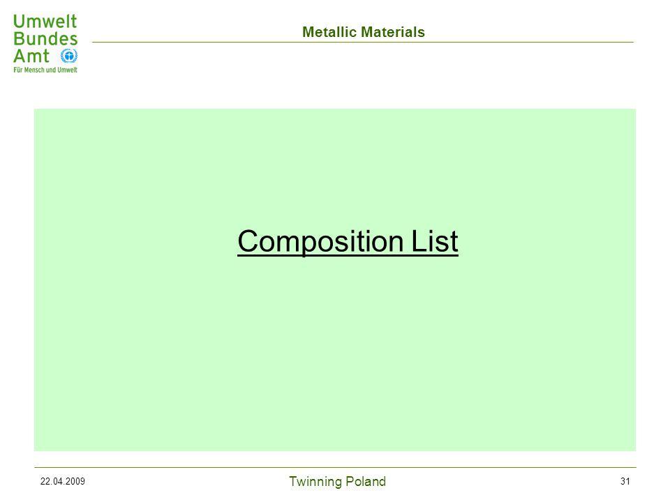 Twinning Poland Metallic Materials 22.04.200931 Composition List