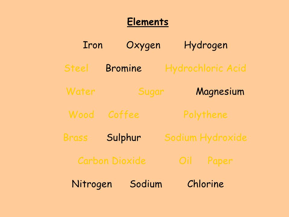 Sort these into Elements, Compounds and Mixtures IronOxygen Hydrogen Steel BromineHydrochloric Acid Water SugarMagnesium Wood CoffeePolythene BrassSulphurSodium Hydroxide Carbon DioxideOilPaper NitrogenSodiumChlorine