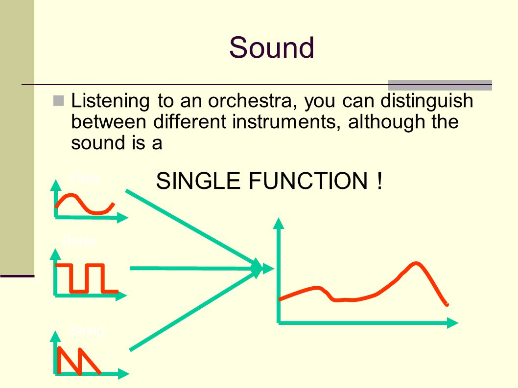 Sound Listening to an orchestra, you can distinguish between different instruments, although the sound is a SINGLE FUNCTION .