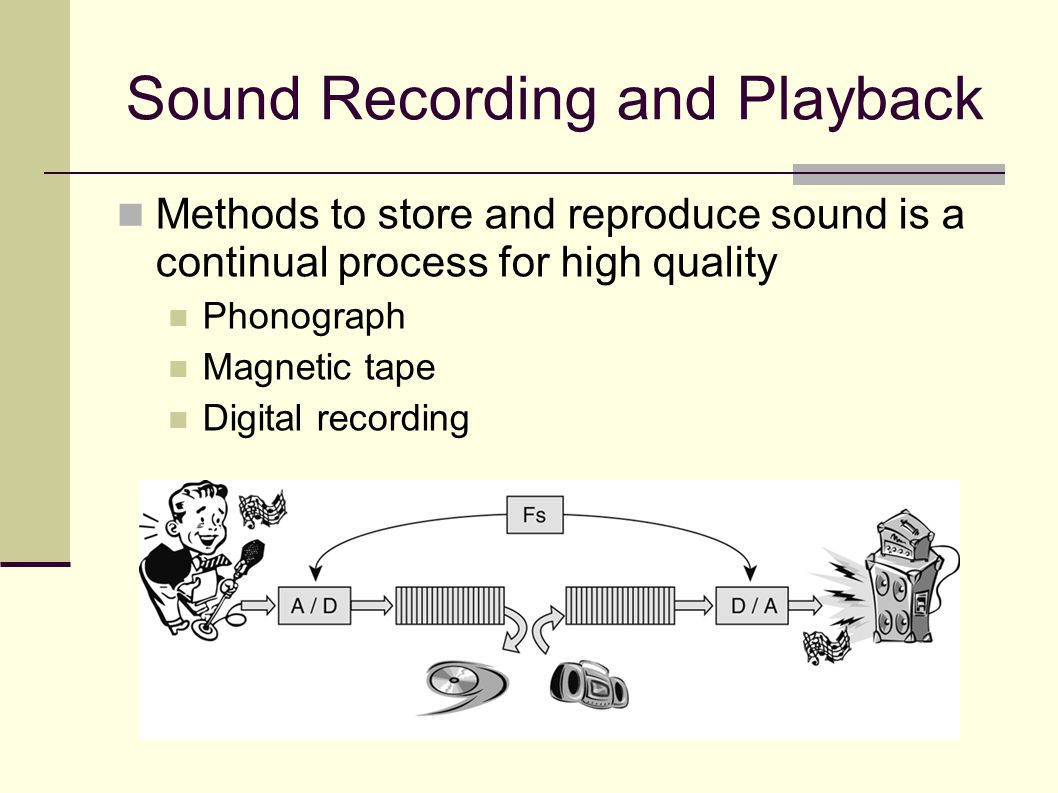 Record A sound will be collected as a vector The vector will provide signals over time to represent the frequency (pitch) and amplitude (intensity)
