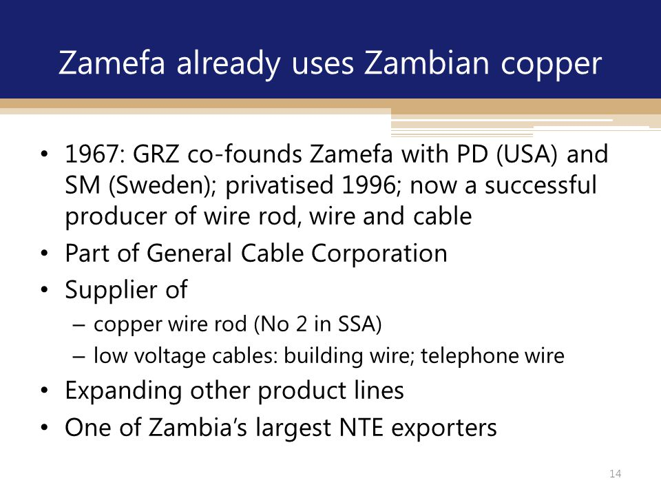 14 Zamefa already uses Zambian copper 1967: GRZ co-founds Zamefa with PD (USA) and SM (Sweden); privatised 1996; now a successful producer of wire rod, wire and cable Part of General Cable Corporation Supplier of – copper wire rod (No 2 in SSA) – low voltage cables: building wire; telephone wire Expanding other product lines One of Zambia's largest NTE exporters