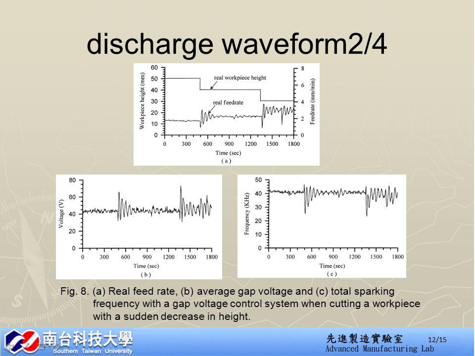 discharge waveform2/4 Fig. 8.