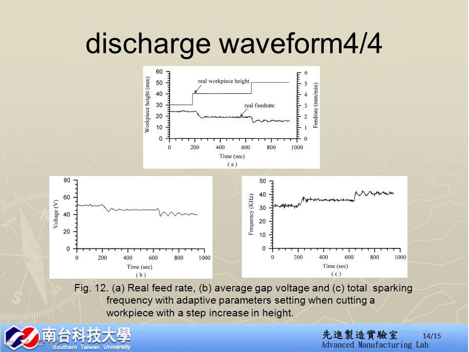 discharge waveform4/4 Fig. 12.