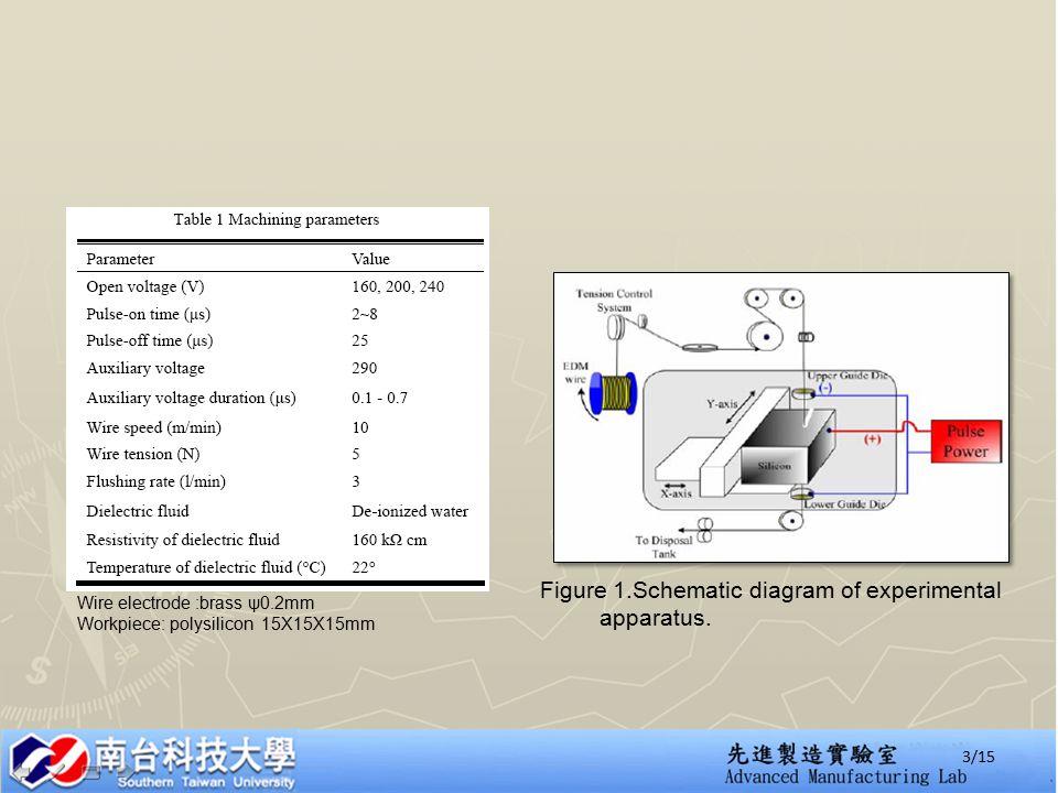 Figure 1.Schematic diagram of experimental apparatus.