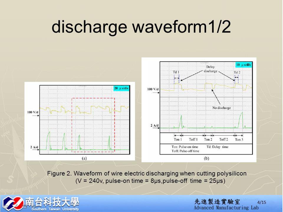 discharge waveform1/2 Figure 2. Waveform of wire electric discharging when cutting polysilicon (V = 240v, pulse-on time = 8μs,pulse-off time = 25μs) 4