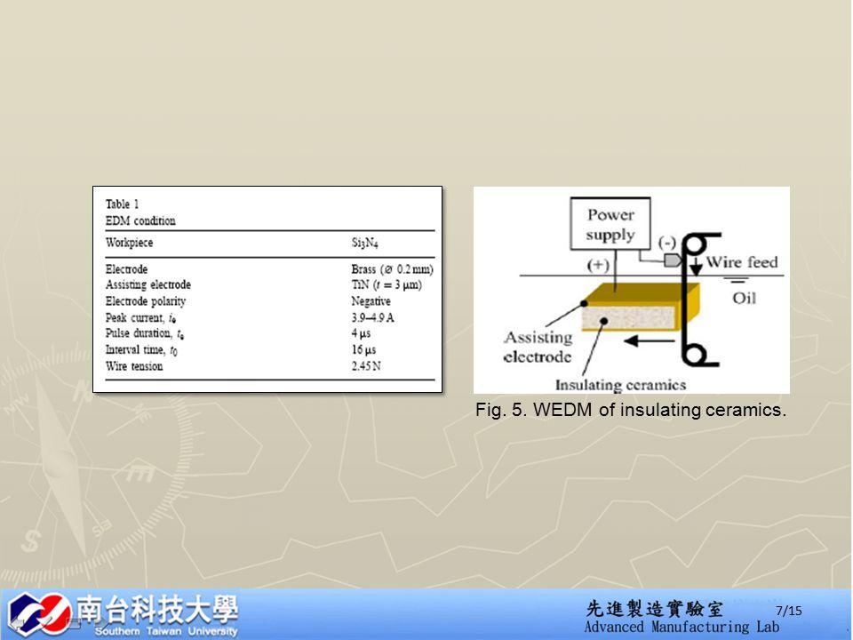 Fig. 5. WEDM of insulating ceramics. 7/15