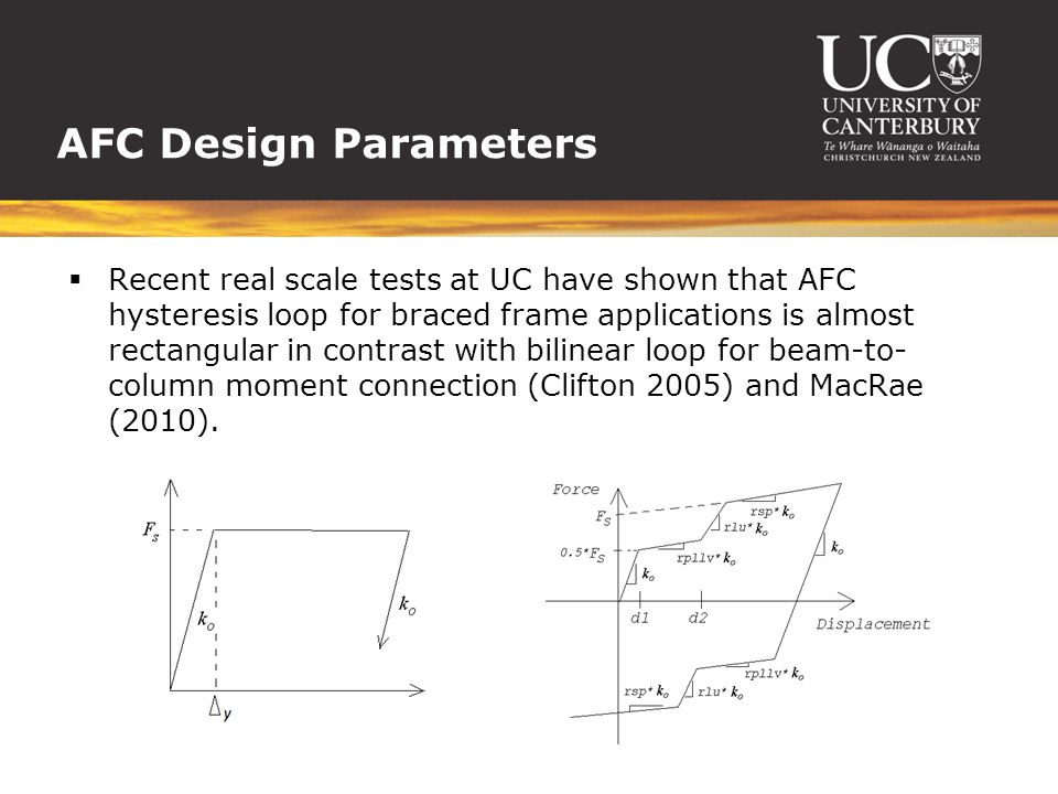 AFC Design Parameters  Recent real scale tests at UC have shown that AFC hysteresis loop for braced frame applications is almost rectangular in contr