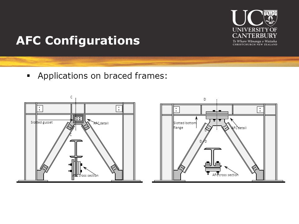 AFC Configurations  Applications on braced frames: C - C C CC Slotted gusset AFC detail AFC cross section D - D AFC cross section Slotted bottom flan