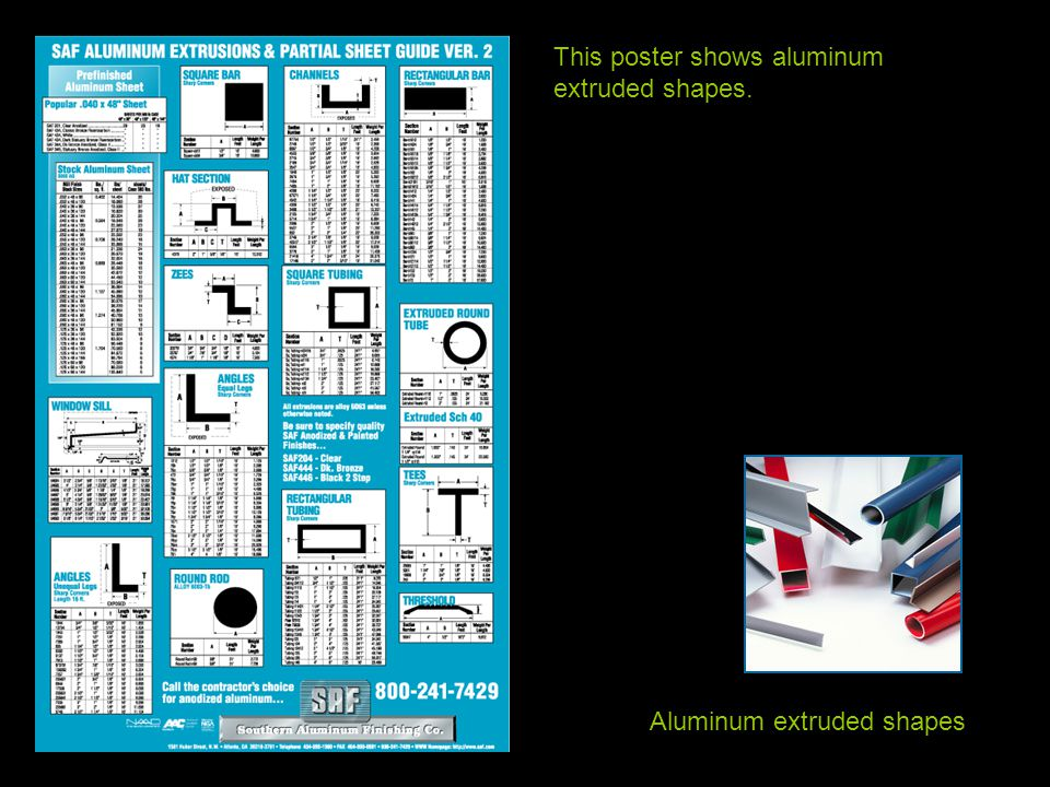 This poster shows aluminum extruded shapes. Aluminum extruded shapes
