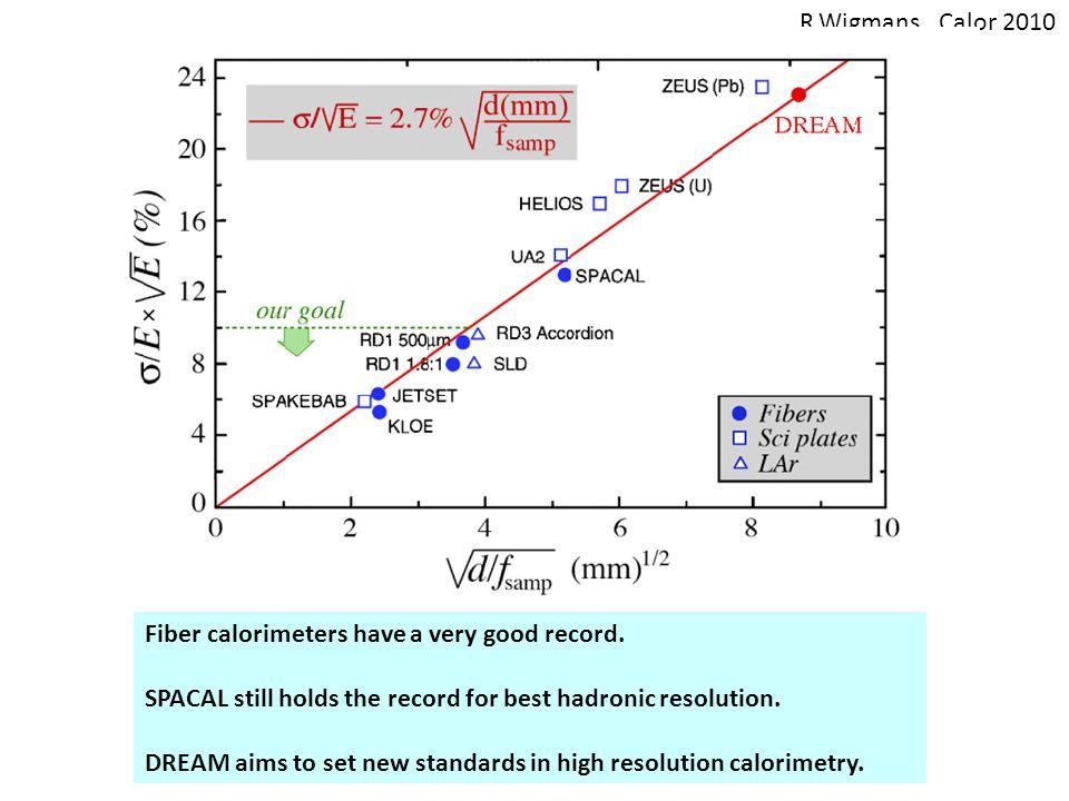 R.Wigmans, Calor 2010 Fiber calorimeters have a very good record.