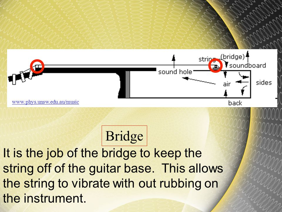 Note these two little pieces of wood. They are called a bridge. They are located at each end of the instrument. Bridge