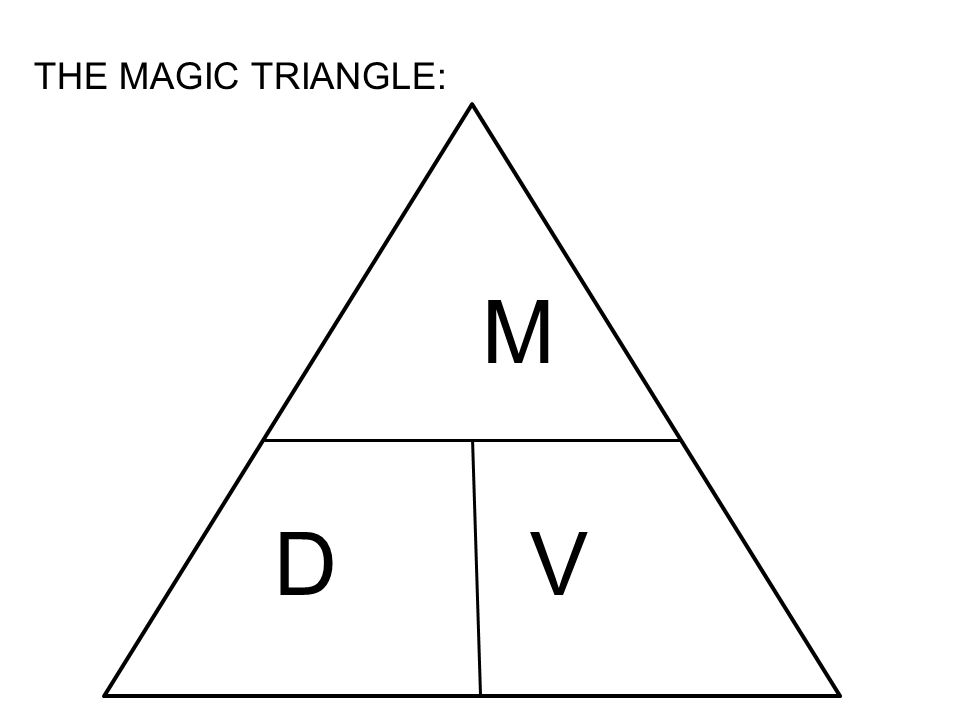 THE MAGIC TRIANGLE: D M V