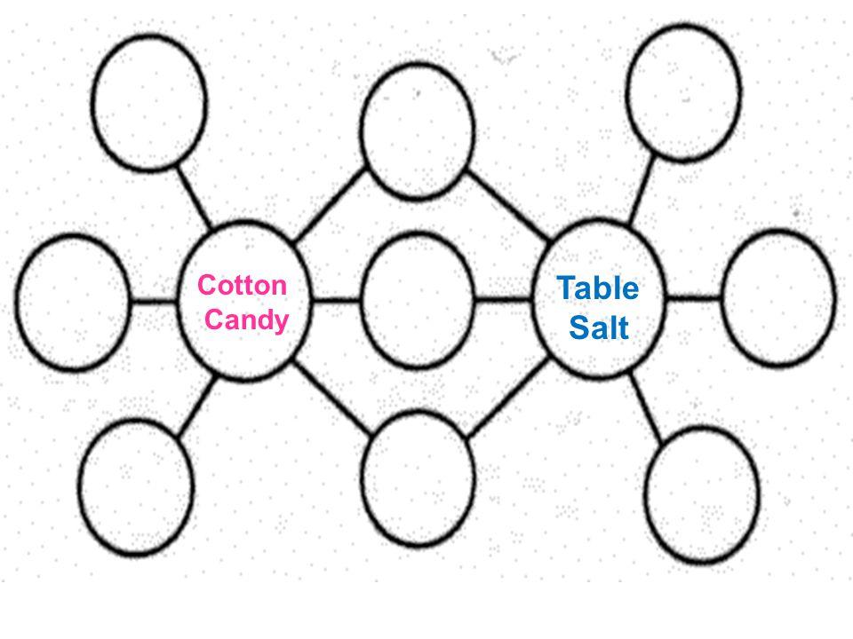Cotton Candy Table Salt