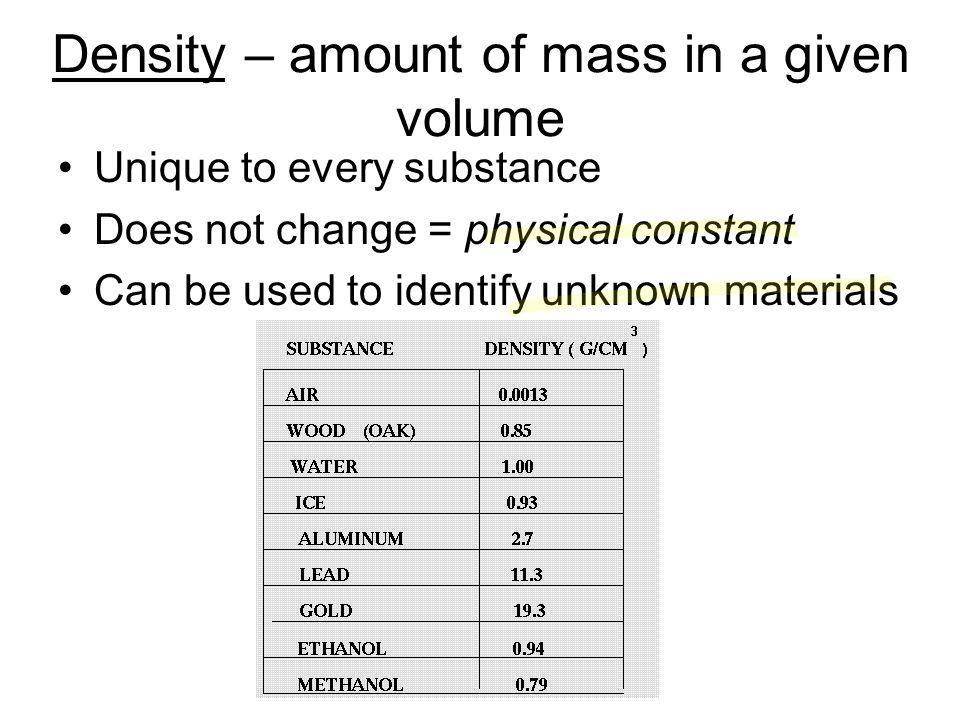 Color Code Your Density Equation D = Density (g/mL or g/cm3) M = Mass (grams or g) V = Volume (milli-liters or mL) (centi-meters or cm3) D = M V Density Equation Top of Paper Density Equation