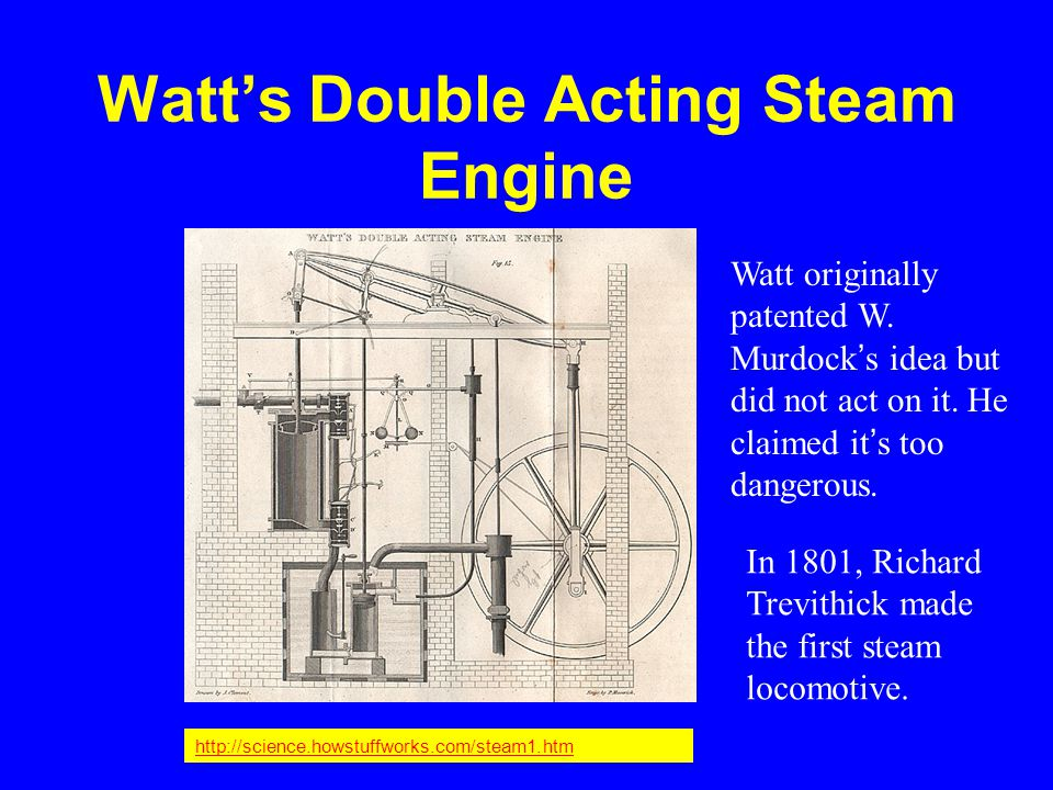 Watt's Double Acting Steam Engine http://science.howstuffworks.com/steam1.htm Watt originally patented W. Murdock ' s idea but did not act on it. He c