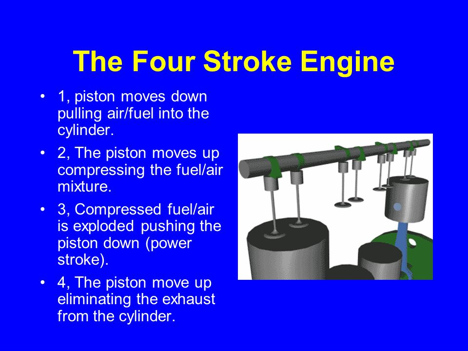 The Four Stroke Engine 1, piston moves down pulling air/fuel into the cylinder. 2, The piston moves up compressing the fuel/air mixture. 3, Compressed