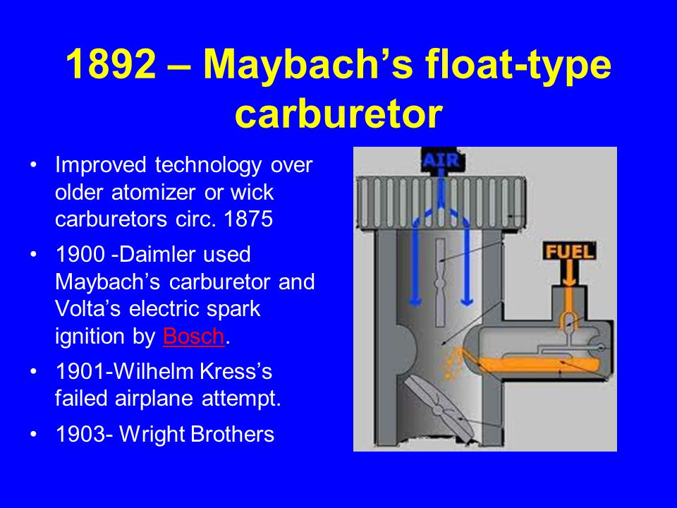 1892 – Maybach's float-type carburetor Improved technology over older atomizer or wick carburetors circ. 1875 1900 -Daimler used Maybach's carburetor