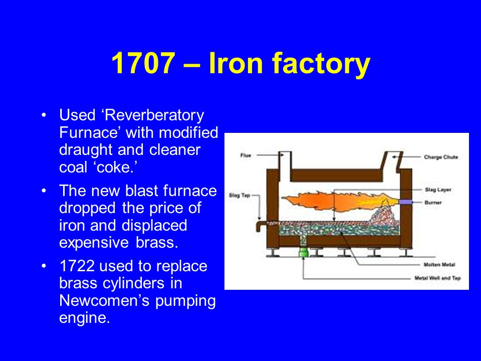 1707 – Iron factory Used 'Reverberatory Furnace' with modified draught and cleaner coal 'coke.' The new blast furnace dropped the price of iron and displaced expensive brass.