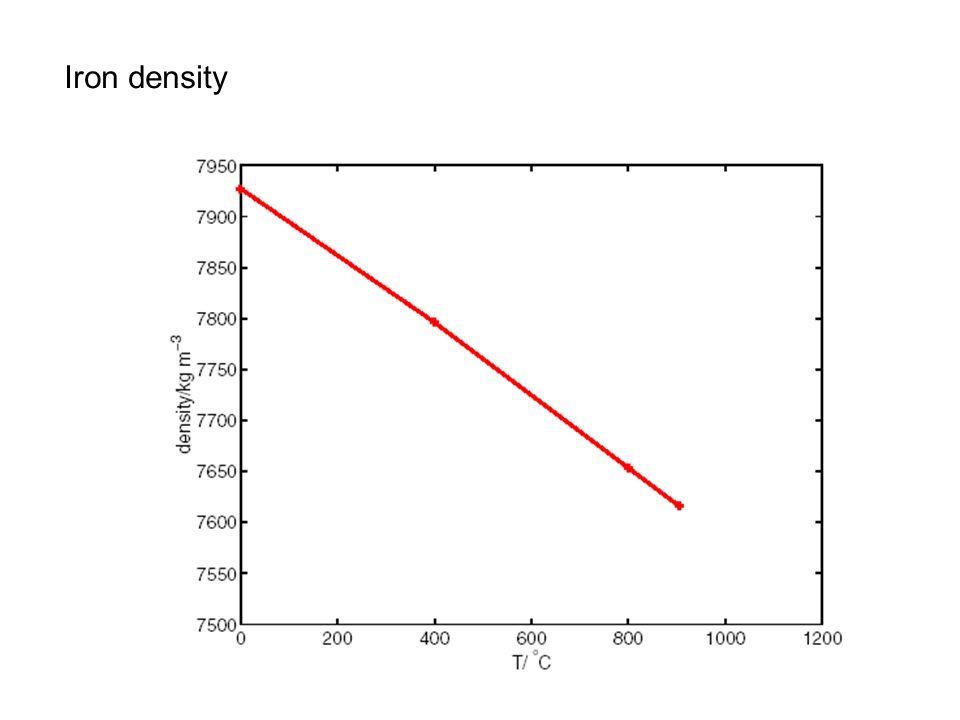 Iron density
