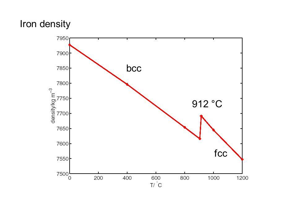 bcc fcc 912 °C