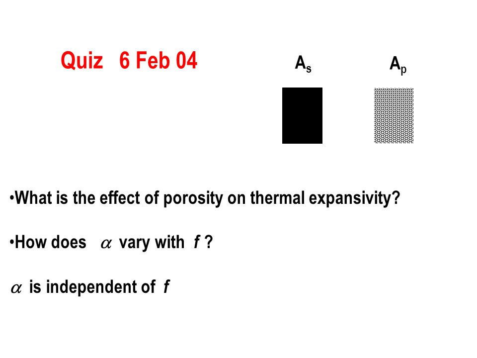 Quiz 6 Feb 04 What is the effect of porosity on thermal expansivity? How does  vary with f ?  is independent of f AsAs ApAp
