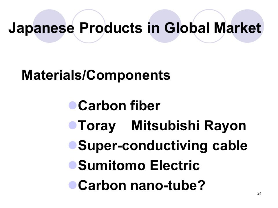 24 Japanese Products in Global Market Materials/Components Carbon fiber Toray Mitsubishi Rayon Super-conductiving cable Sumitomo Electric Carbon nano-tube