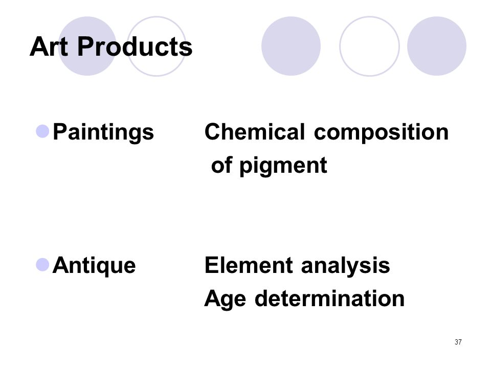 37 Art Products Paintings Antique Chemical composition of pigment Element analysis Age determination