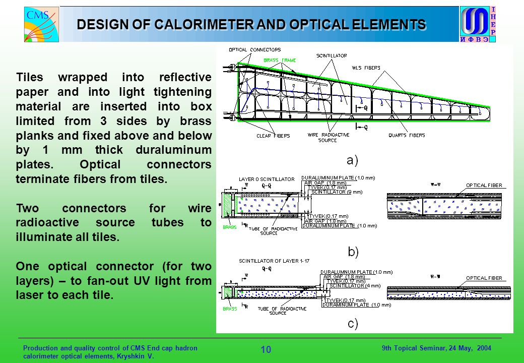 Production and quality control of CMS End cap hadron calorimeter optical elements, Kryshkin V.