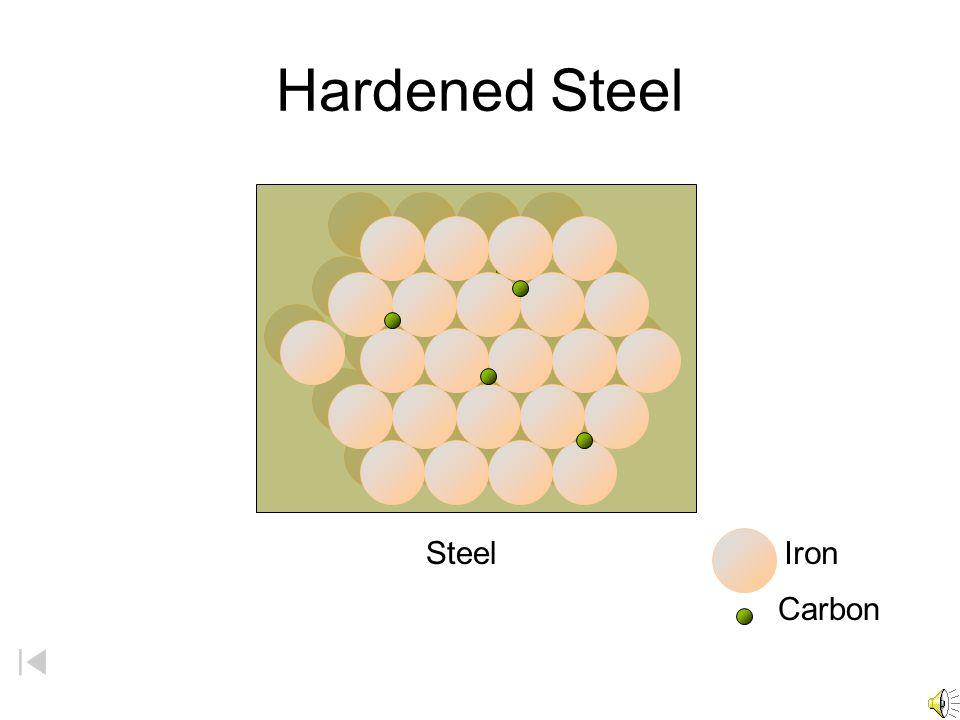 Brass Plated Brass = Copper + Zinc Brass plated heterogeneous mixture Only brass on outside Copper Zinc