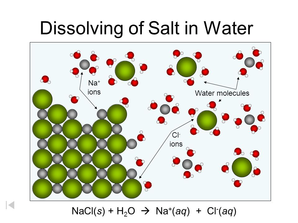 Dissolving of Salt in Water NaCl(s) + H 2 O  Na + (aq) + Cl - (aq) Cl - ions Na + ions Water molecules