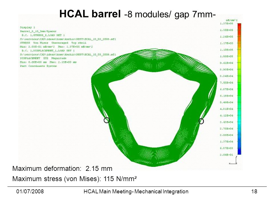 01/07/2008HCAL Main Meeting- Mechanical Integration18 Maximum deformation: 2.15 mm Maximum stress (von Mises): 115 N/mm² HCAL barrel -8 modules/ gap 7mm-