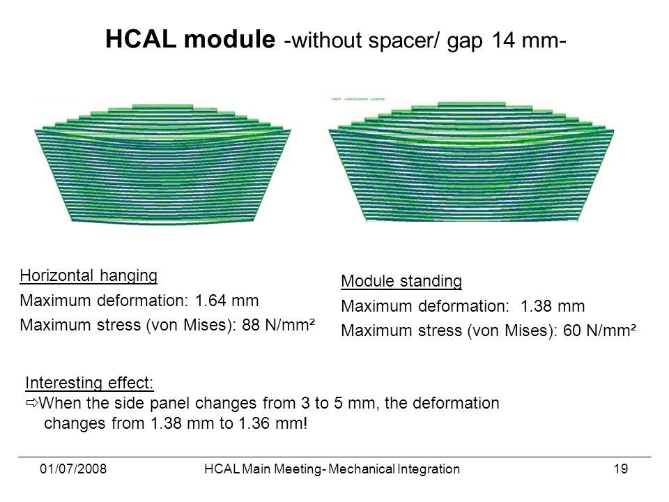 01/07/2008HCAL Main Meeting- Mechanical Integration19 Horizontal hanging Maximum deformation: 1.64 mm Maximum stress (von Mises): 88 N/mm² Module standing Maximum deformation: 1.38 mm Maximum stress (von Mises): 60 N/mm² HCAL module -without spacer/ gap 14 mm- Interesting effect:  When the side panel changes from 3 to 5 mm, the deformation changes from 1.38 mm to 1.36 mm!