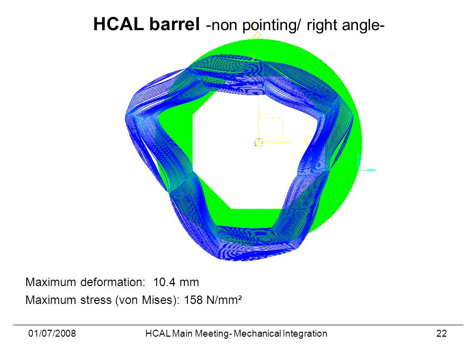 01/07/2008HCAL Main Meeting- Mechanical Integration22 Maximum deformation: 10.4 mm Maximum stress (von Mises): 158 N/mm² HCAL barrel -non pointing/ ri