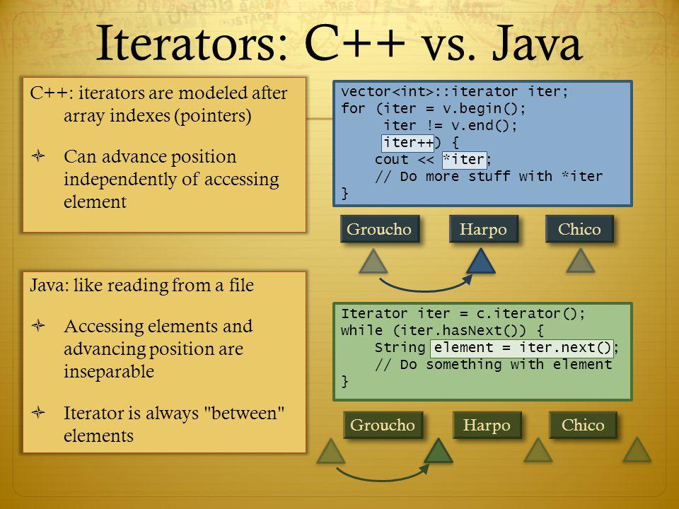 Iterators: C++ vs.