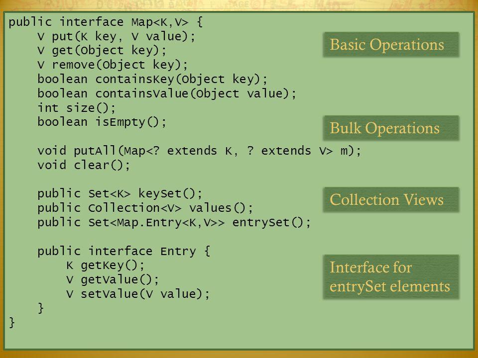 public interface Map { V put(K key, V value); V get(Object key); V remove(Object key); boolean containsKey(Object key); boolean containsValue(Object value); int size(); boolean isEmpty(); void putAll(Map m); void clear(); public Set keySet(); public Collection values(); public Set > entrySet(); public interface Entry { K getKey(); V getValue(); V setValue(V value); } Basic Operations Bulk Operations Collection Views Interface for entrySet elements