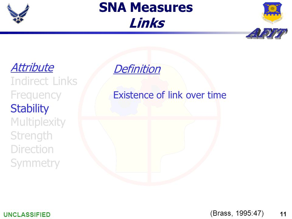 UNCLASSIFIED 11 SNA Measures Links (Brass, 1995:47) Definition Existence of link over time Attribute Indirect Links Frequency Stability Multiplexity S