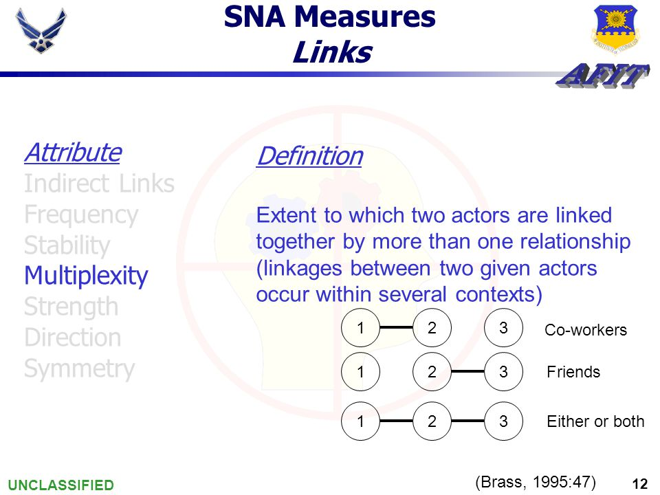 UNCLASSIFIED 12 SNA Measures Links (Brass, 1995:47) Definition Extent to which two actors are linked together by more than one relationship (linkages between two given actors occur within several contexts) Attribute Indirect Links Frequency Stability Multiplexity Strength Direction Symmetry 123 123 Co-workers Friends 123 Either or both