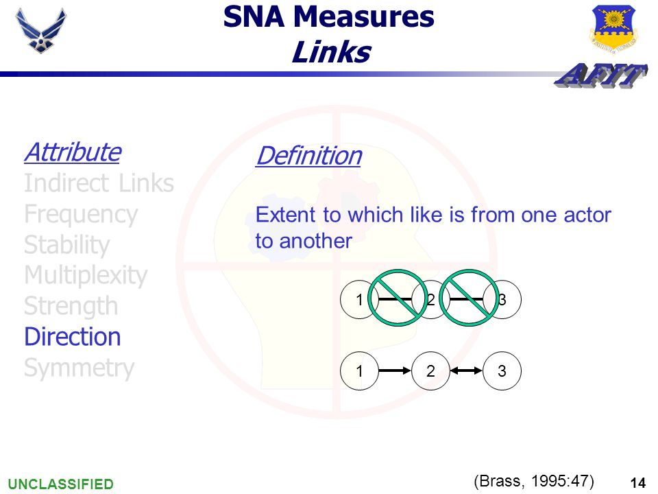 UNCLASSIFIED 14 SNA Measures Links (Brass, 1995:47) Definition Extent to which like is from one actor to another Attribute Indirect Links Frequency Stability Multiplexity Strength Direction Symmetry 123 123