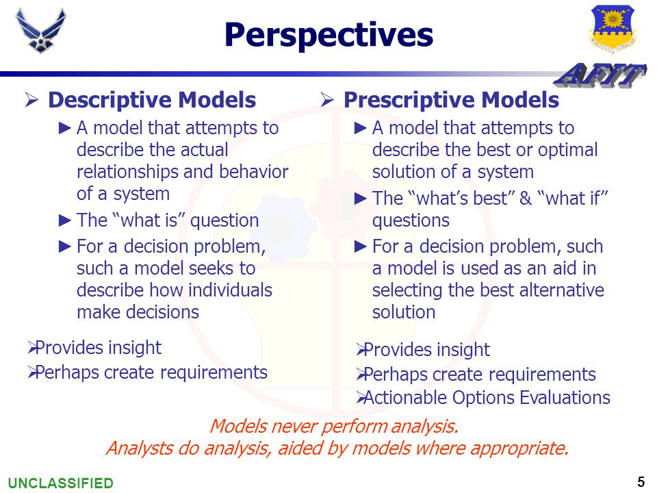 UNCLASSIFIED 5 Perspectives  Descriptive Models ► A model that attempts to describe the actual relationships and behavior of a system ► The what is question ► For a decision problem, such a model seeks to describe how individuals make decisions  Prescriptive Models ► A model that attempts to describe the best or optimal solution of a system ► The what's best & what if questions ► For a decision problem, such a model is used as an aid in selecting the best alternative solution Models never perform analysis.