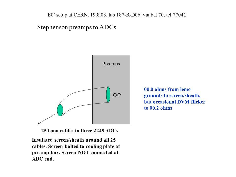 E0' setup at CERN, 19.8.03, lab 187-R-D06, via bat 70, tel 77041 Stephenson preamps to ADCs Preamps 25 lemo cables to three 2249 ADCs Insulated screen/sheath around all 25 cables.