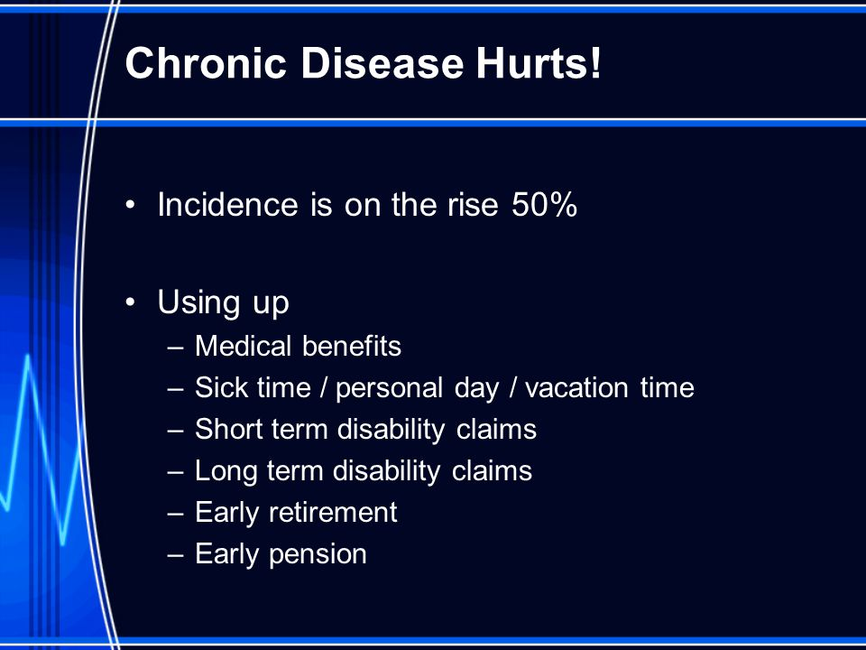 Chronic Disease Hurts.