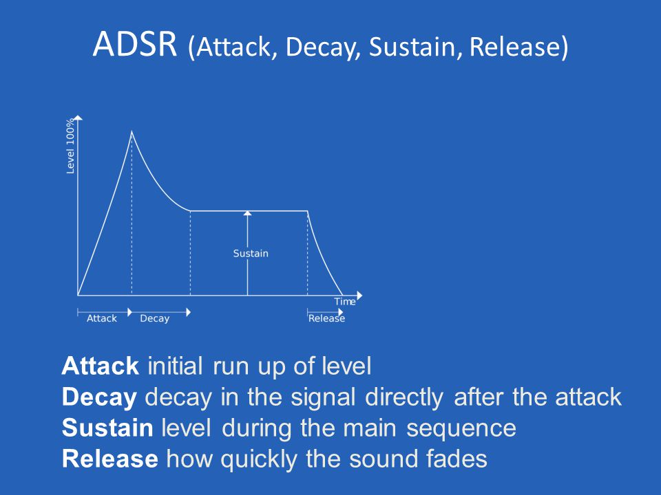 Attack initial run up of level Decay decay in the signal directly after the attack Sustain level during the main sequence Release how quickly the soun