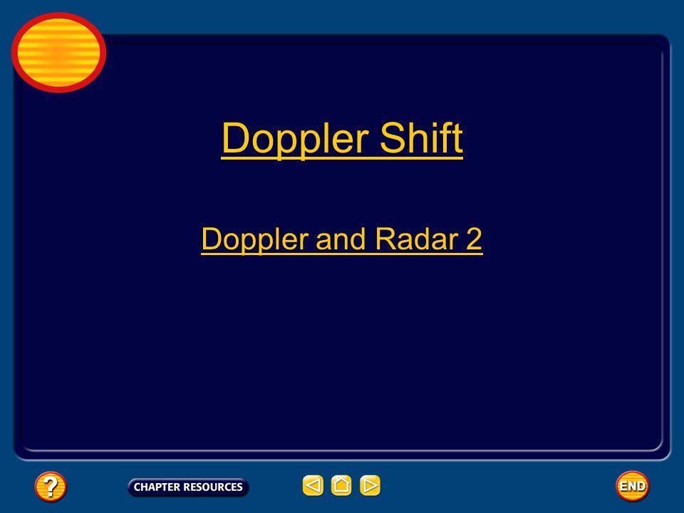 Doppler Shift Doppler and Radar 2