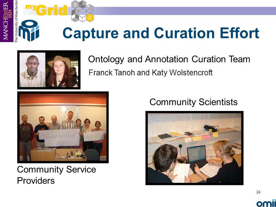 24 Capture and Curation Effort Ontology and Annotation Curation Team Franck Tanoh and Katy Wolstencroft Community Service Providers Community Scientists