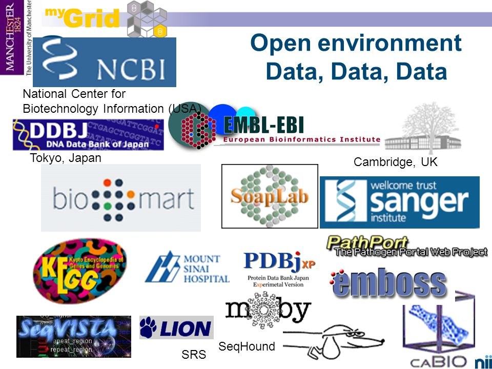 4 Open environment Data, Data, Data EBI SeqHound SRS National Center for Biotechnology Information (USA) Cambridge, UK Tokyo, Japan